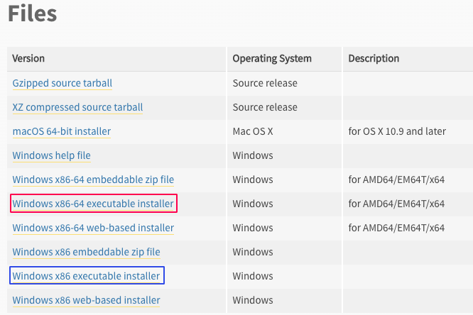 Python-Windows-File